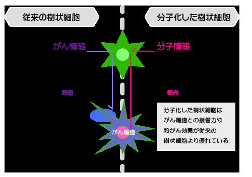 cancer12